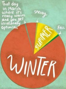 where is spring